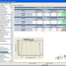 aquilab---artiscan---beam-characteristics_5496078965_o